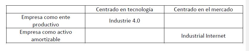 la_industria_4