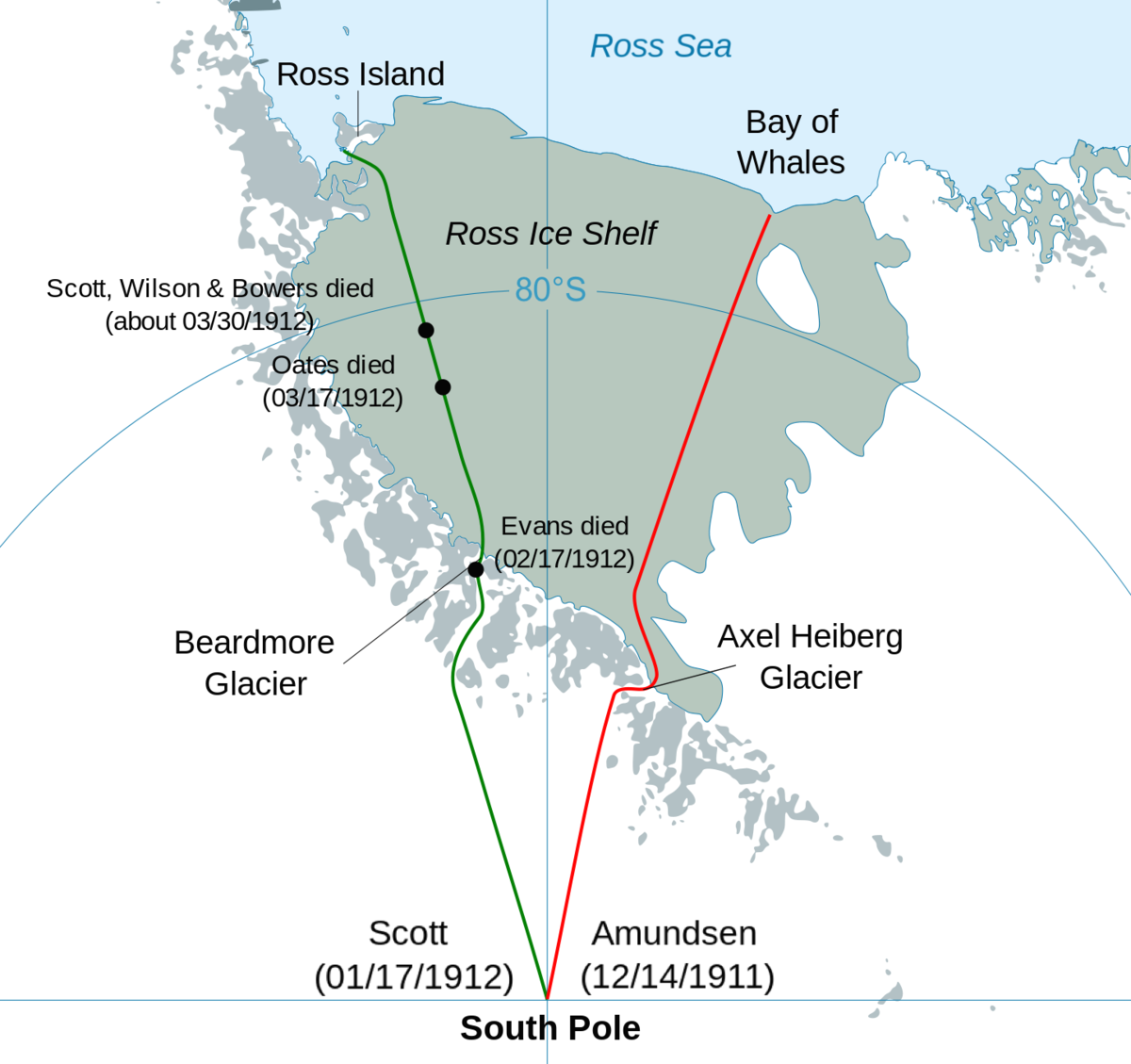 Tipos de mercado, tamaños de empresa y expediciones a la Antártida ...