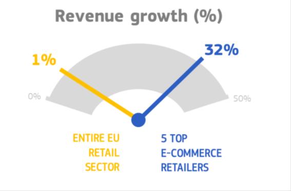 2018_revenuegrowth