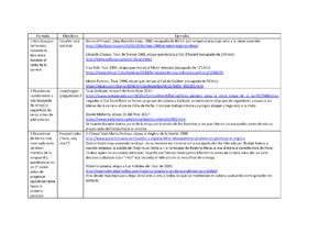tabla-2-op-1-bladzijde_pagina_1